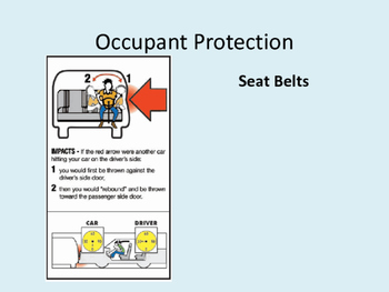 Drivers Education CA - 2nd lesson Occupant protection ppt