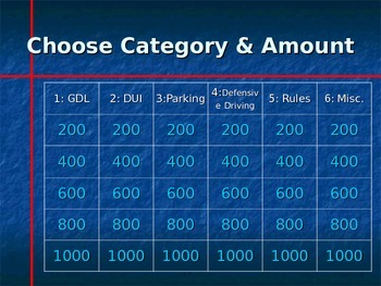 Driver's Education Jeopardy review powerpoint