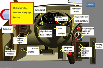 Driver's education digital car simulator for use at student's seat:  Amazing!
