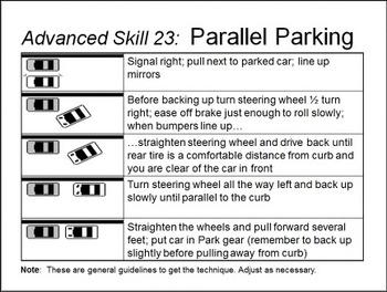 (Driver Education) - Driving streetSkills Flashcards!