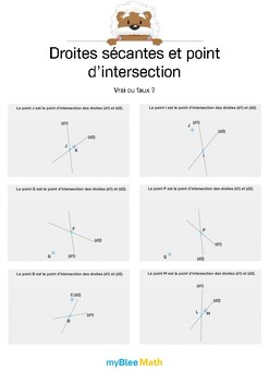 Droites sécantes et point d'intersections 3 -Le point est-il à l'intersection ?