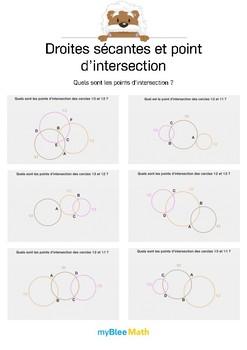 Droites sécantes et point d'intersections 5 -Point d'intersection de cercles