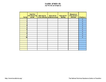 Dropout Prevention Discipline Tracking Tool for Middle School