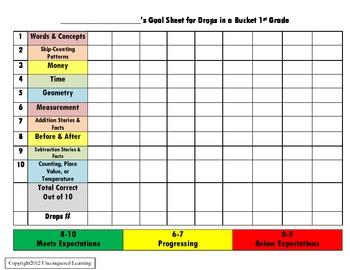 Drops in a Bucket Goal Sheet for First Grade Math