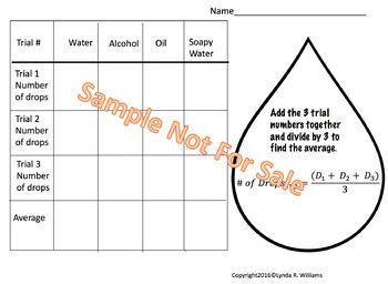 Drops of Water on a Penny Lesson 5 E Lesson (Cohesion and Adhesion in Water)
