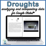 Drought Lesson:  Analyzing and Interpreting Data for Use w