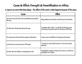 Drought and Desertification in Africa Cause and Effect Graphic Organizer and Key