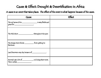 Drought and Desertification in Africa Cause and Effect Gra