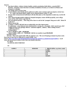 Drug Abuse - Lesson Plan - Studying Supply & Demand