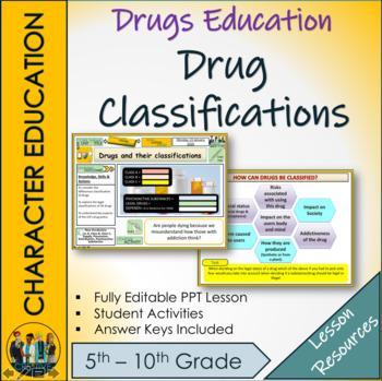 Drug Classifications Lesson (UK Laws)