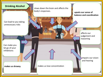Drugs and Alcohol use.