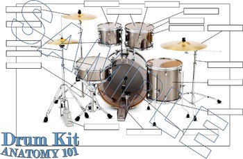 Drum Kit Anatomy 101