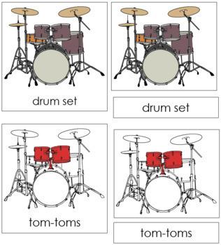 Drum Nomenclature Cards (Red)