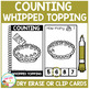 Dry Erase Counting Book/Cards or Clip Cards: Whipped Topping-Thanksgiving Dinner