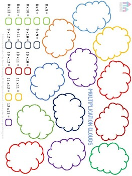 Dry-Erase Hands-on Multiplication Memory Chart for Right Brain Learners