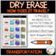 Dry Erase Transportation Workbook: How Does it Travel?