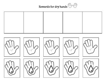 Dry Hands Reward Chart