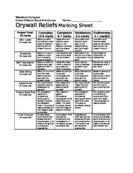 Drywall Reliefs Marking Sheet
