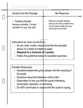 Dual Entry Journal Instructions (with To Kill a Mockingbird Example Entry)