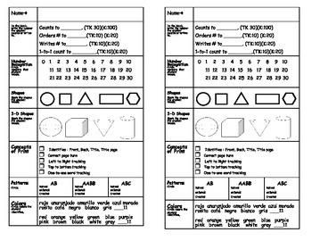 Dual Immersion English Language Arts and Math Quick Check