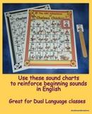 Dual Language Alphabet Sound Charts