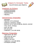 Dual Language - Compare & Contrast Texts Structural Frames SPANISH [Red]