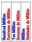 Dual Language Place Value Chart