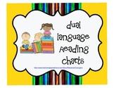 Dual Language Reading Charts