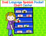Dual Language Spanish Alphabet Pocket Chart Center