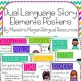 Story Elements Posters - Carteles de los elementos del cuento