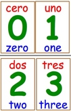 Dual Language numbers 1-10