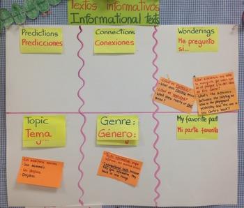 Dual language, informational texts. Spanish / English.