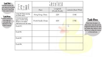 Ducks Adrift: Identifying currents and plotting points using longitude/ latitude