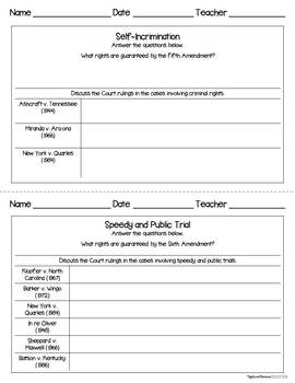 Due Process - Interactive Note-taking Activities