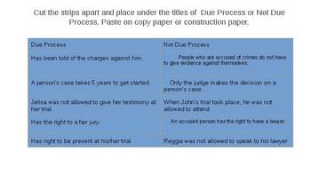 Due Process Sort Activity