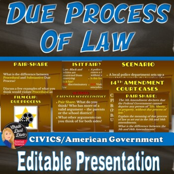 Due Process of Law (5th & 14th Amendments) Lecture Power Point and Activity
