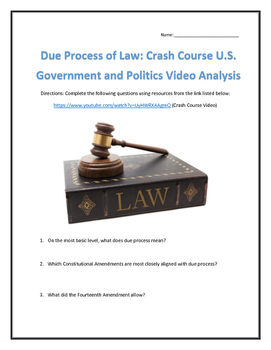 Due Process of Law: Crash Course U.S. Government and Politics Video Analysis