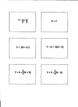 Algebra Card Game identifying slope and intercepts