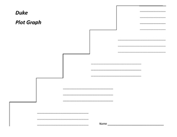 Duke Plot Graph - Kirby Larson