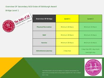 Duke of Edinburgh Bridge 1 Award Powerpoint