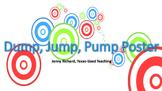 Dump, Jump, Pump Testing Strategy Poster