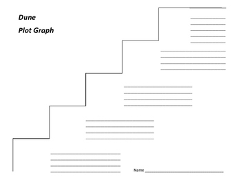 Dune Plot Graph - Frank Herbert