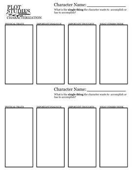 Dune - Plot Study (Graphic Organizer Collection)