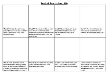 Dunkirk Evacuation Comic Strip and Storyboard