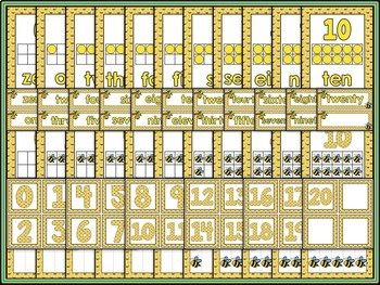 Duo Pack Bees Alphabet and Number Posters