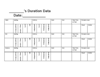 Duration Chart