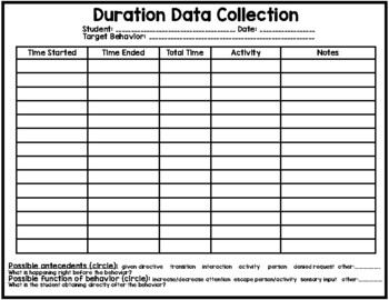 Duration Data Collection