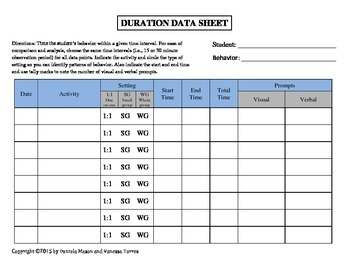 DURATION DATA SHEET PDF
