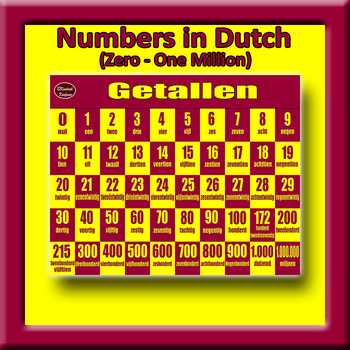 Dutch Numbers Poster - Zero through One Million