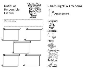 Duties & Citizen Rights